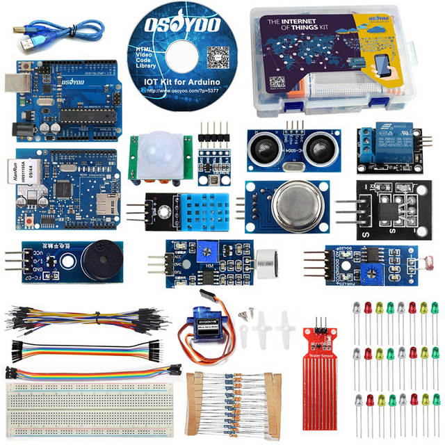 Arduino Library Tutorial