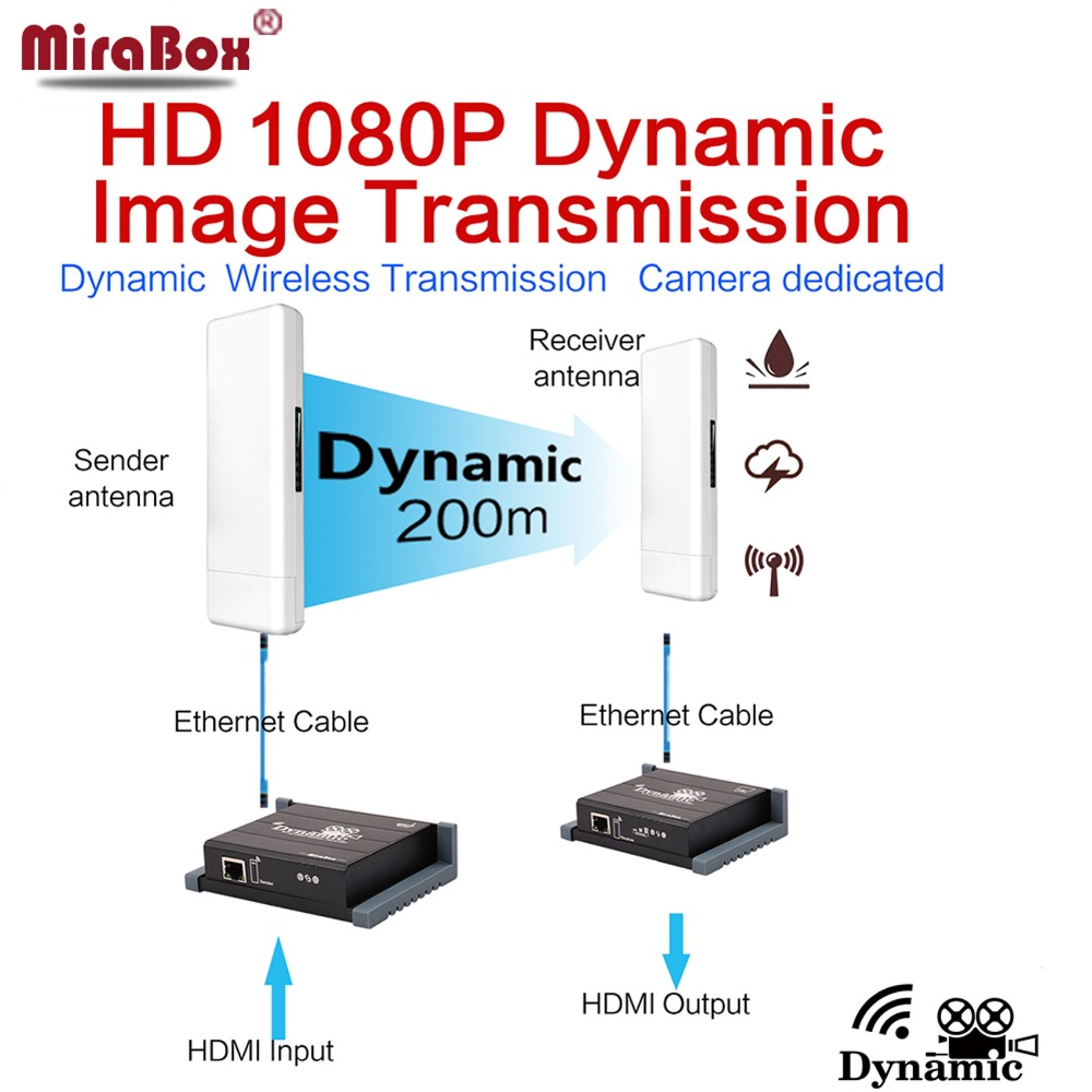 MiraBox динамический Беспроводной HDMI Extender Поддержка 1080 P Full HD Беспроводной передачи мобильных устройств до 200 м для перемещения HDMI сигнала