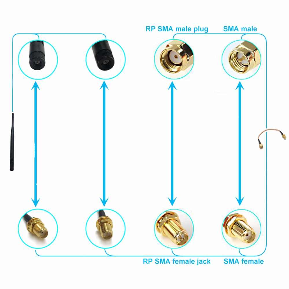 Yeni Modem Koaksiyel Kablo SMA Dişi Jack FAKRA Konnektörü RG316 Kablo 15 CM 6 inç Adaptör RF Pigtail