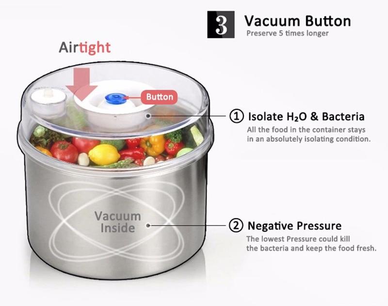 3-vacuum conister