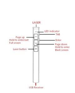 Image 5 - PPT 赤色レーザーポインターリモコン、 2.4 グラム Usb プレゼンターのための電力点、 microsoft office 、 prezi 、基調講演
