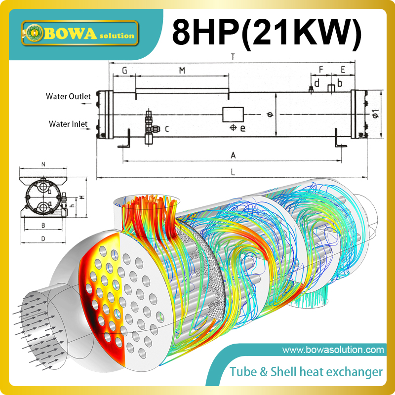 8HP tube & shell heat exchanger 2 & 4 pass designs make the fluid enter and exit on the same side so construction is much simple цена 2017