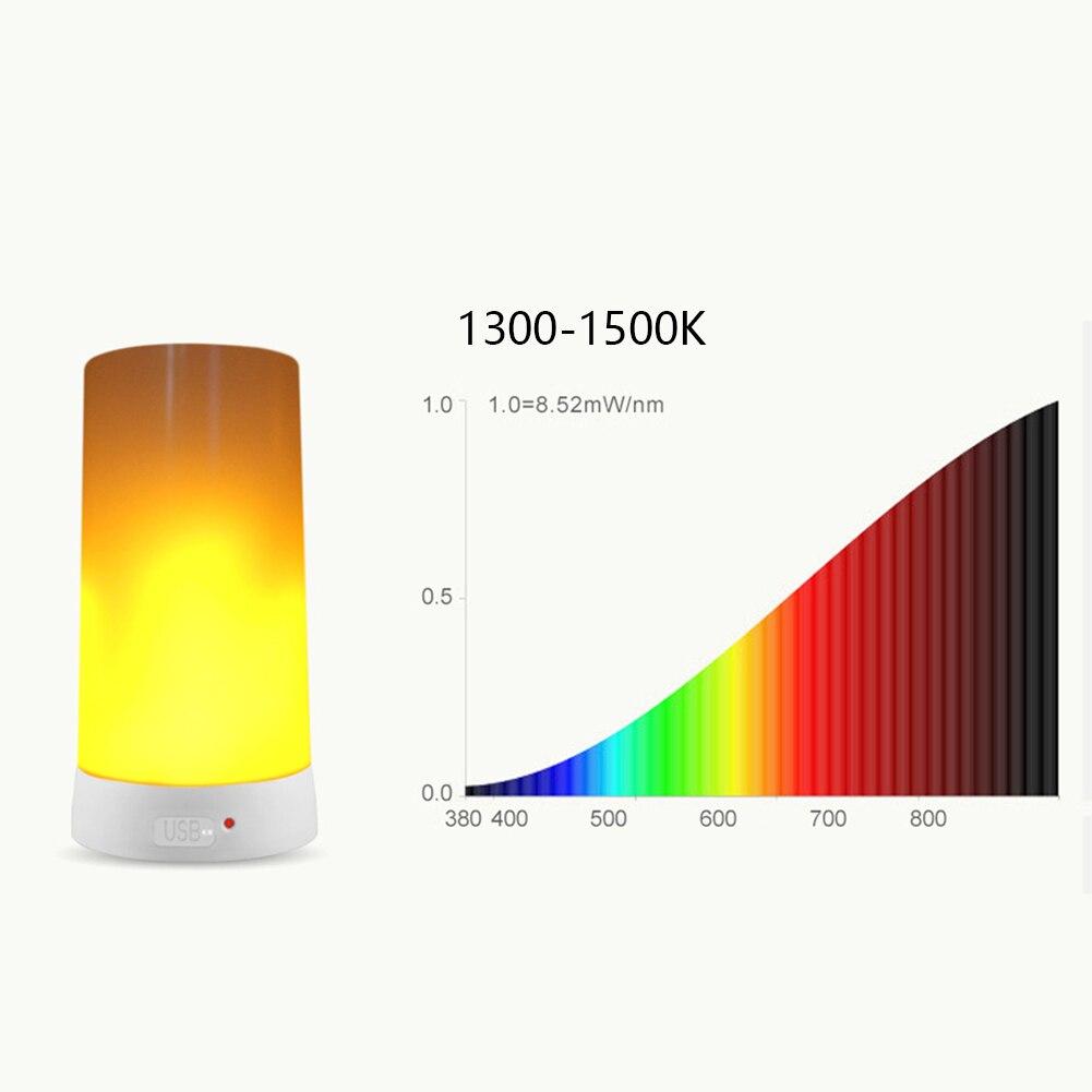 2 W Flamme Wirkung Rund Hause Kleine Ktv Usb Lade Korridor Mit Magnetische Basis Bar Lampe Freizeit Tisch Lampe Dekorationen Esszimmer