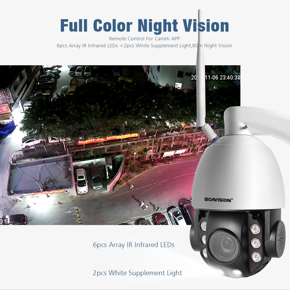 04 CCTV Camera