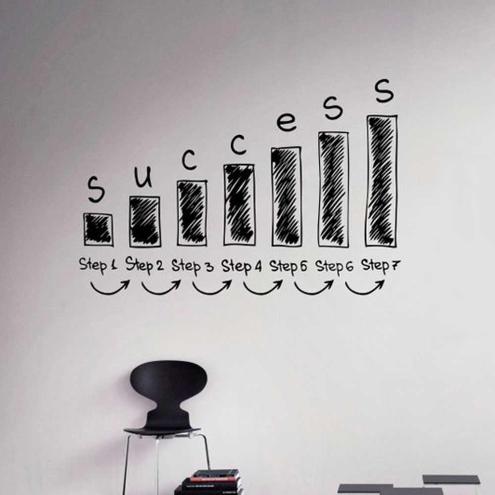 Motivation Zitat Erfolg Wand Aufkleber Inspiration Wand