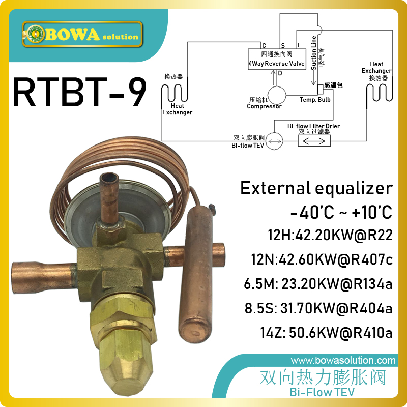 14TR cooling capacity bi-flow expansion valves with ODF connection is used for  heat pump water heater and air onditioners14TR cooling capacity bi-flow expansion valves with ODF connection is used for  heat pump water heater and air onditioners