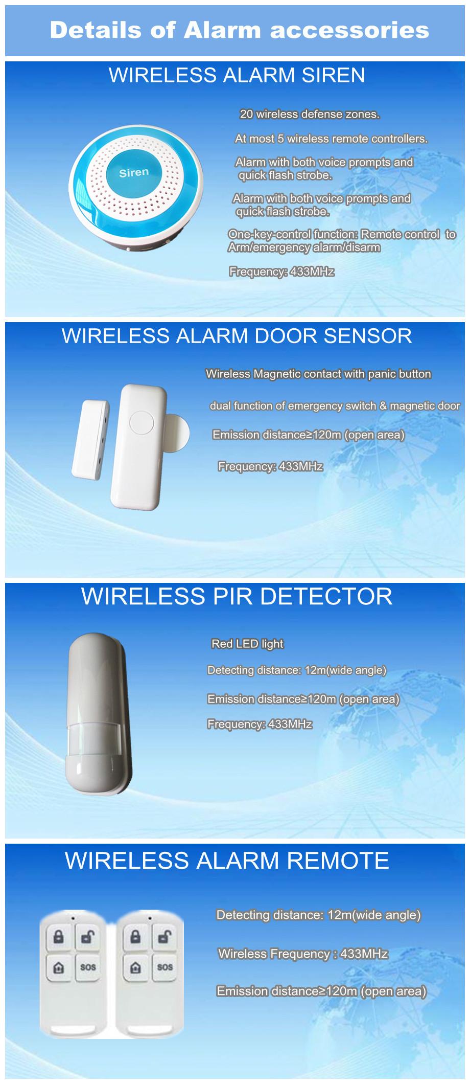wireless alarm system (6)