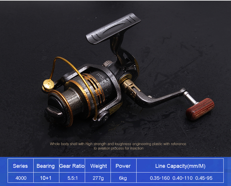 Fishing Tackle Set With 2.1m - 3.6m Telescopic Fishing Rod Spinning Reel Fishing Baits Line Fishing Bag Seawater Freshwater Kit  (12)