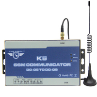 PSTN Alarm GPRS Internet SMS Alert Remote Monitoring Ademco Contact ID Control Panel GSM 3G Communication