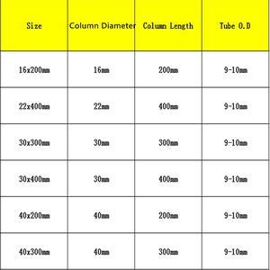 Image 2 - O/D 16/22/30/40mm Länge 200/300/400mm Länge Glas chromatographie Spalte PTFE Wasser hahn Boden Kegel