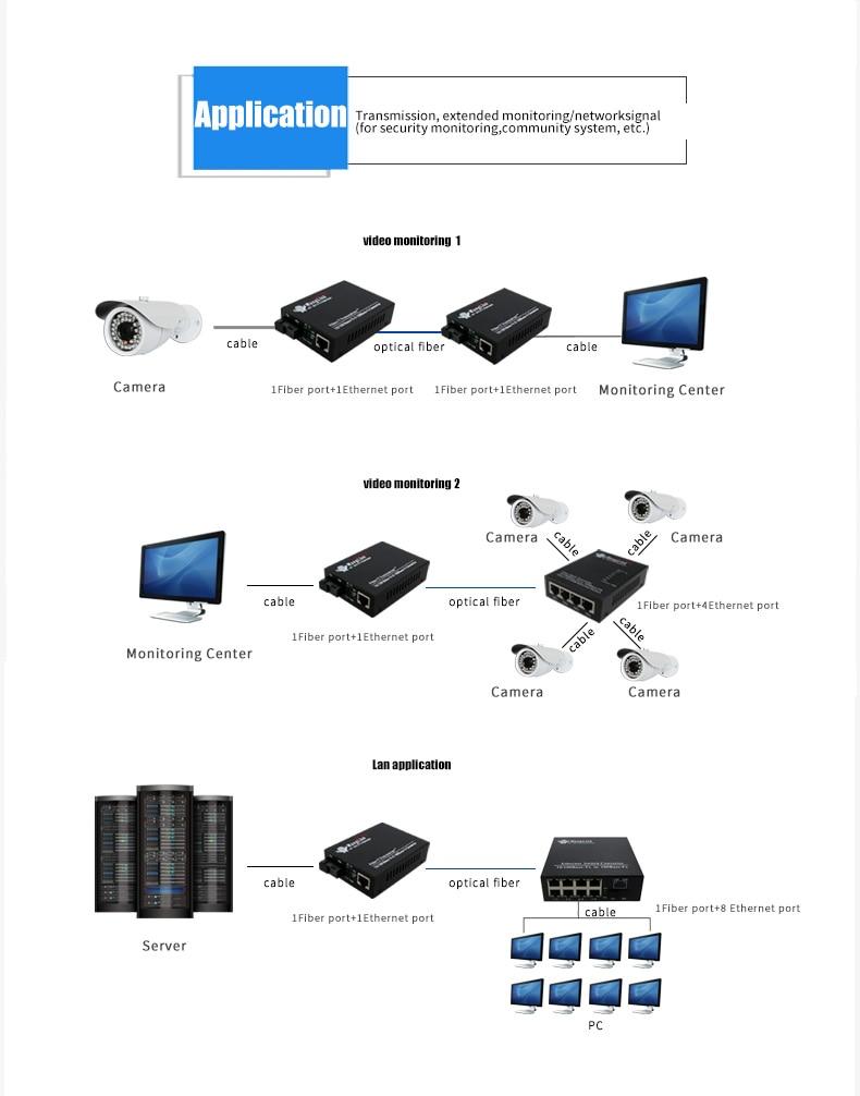 fiber transceiver (5)