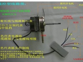 Free shipping fan motor copper wire double ball bearing electric free shipping fan motor copper wire double ball bearing electric fan motor beauty camel general floor watson of the great wall in fan parts from home cheapraybanclubmaster Image collections