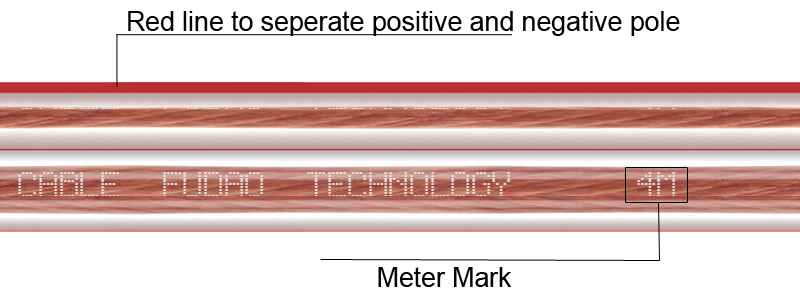 Transparent speaker wire cable ofc bare copper for hifi home theater dj system kvt car audio 20Gauge A104 D2