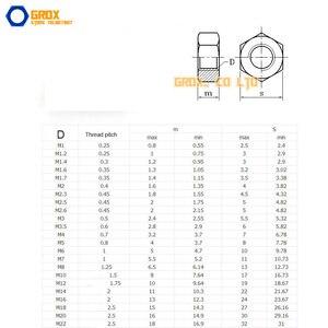 Image 2 - 500 peças M3 Acrylic Metric Hexagon nut nut cách nhiệt