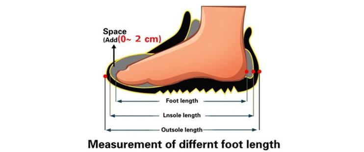 measure_0-2cm 750_