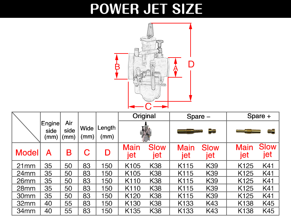 карбюраторный двигатель главного; Внешнее тестирование сертификация:: ISO9001 и; Внешнее тестирование сертификация:: ISO9001 и; Эсо;