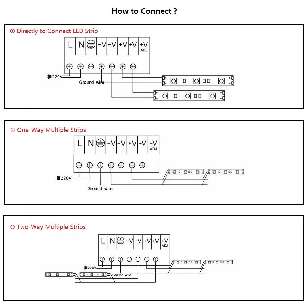 How to Connect power supply to led strip lights