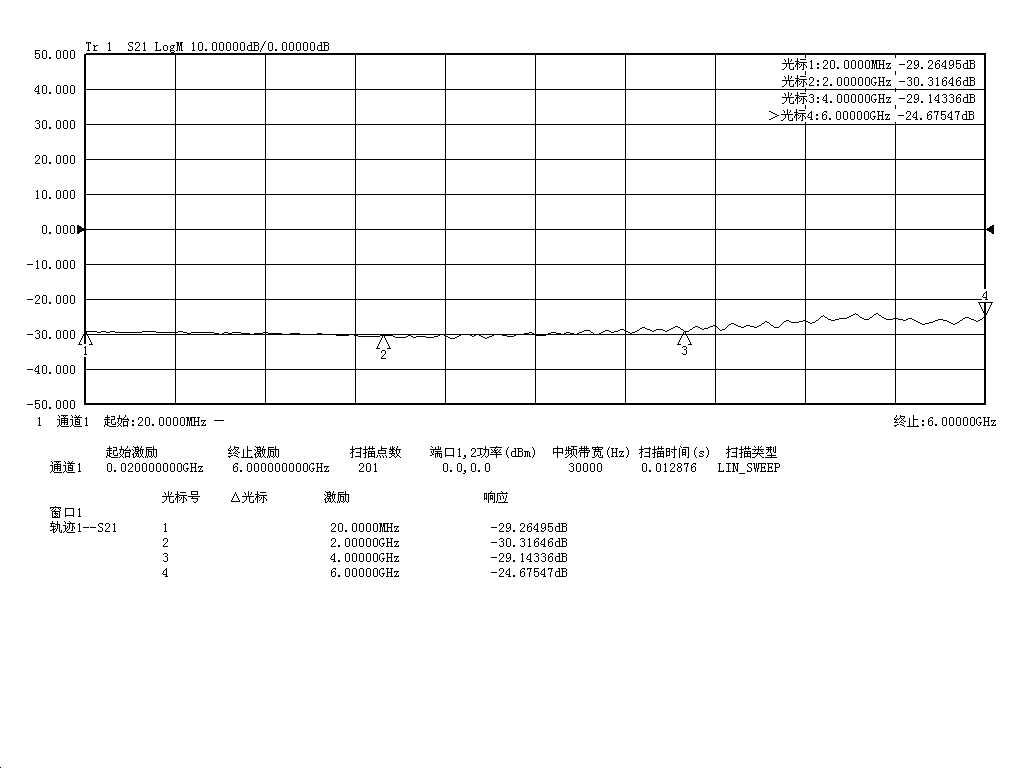 10W 0-6GHZ 30DB Fixed Attenuator RF Attenuator Power Meter Spectrum Analyzer
