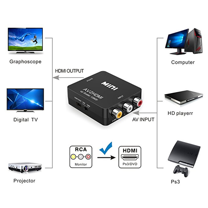 Image 3 - Mini AV to HDMI Video Converter Box AV2HDMI RCA AV HDMI CVBS to HDMI Adapter for HDTV TV PS3 PS4 PC DVD Xbox Projector-in HDMI Cables from Consumer Electronics
