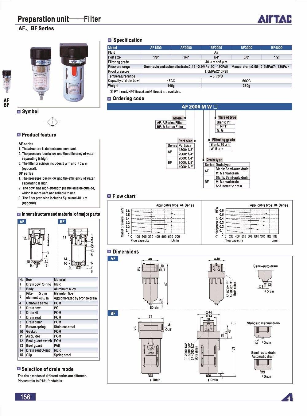 5d4a8ca8adc9f0 ⊰Dostarczamy oryginalne oryginalne uzdatniania powietrza komponent ...
