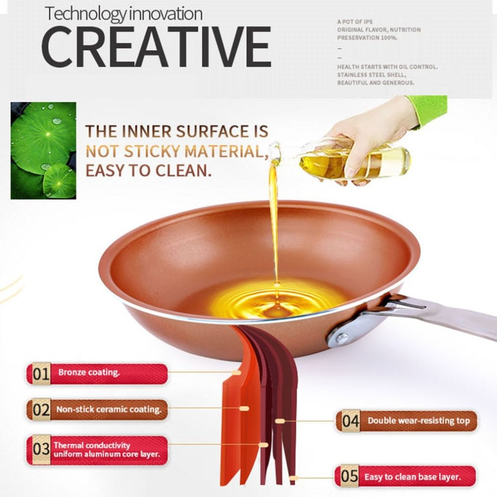 Non Stick Copper Flat Frying Pan With Ceramic Coating And