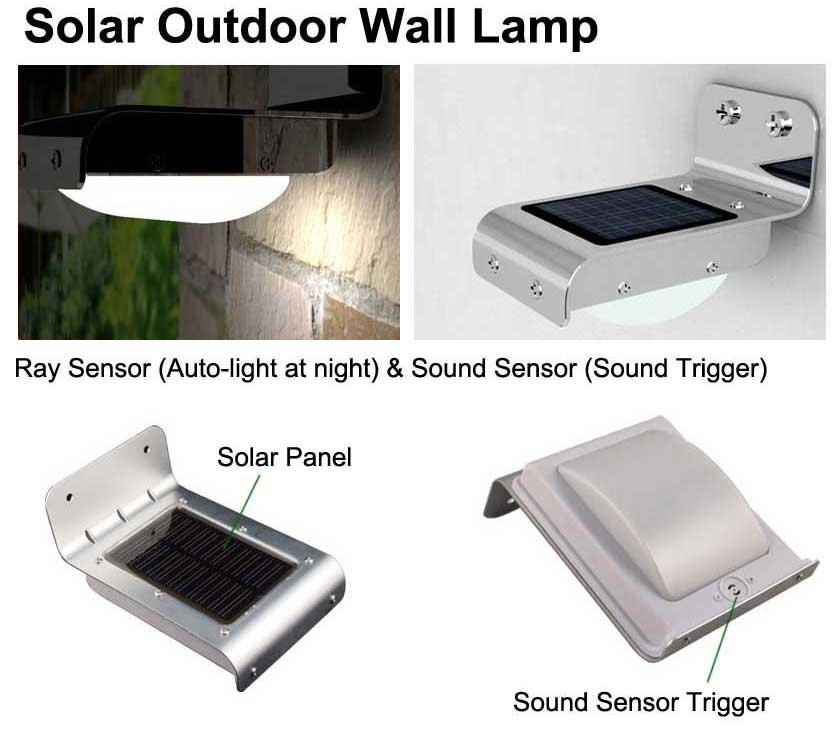 Solar power sound sensor 16 led detector waterproof outdoor garden solar power sound sensor 16 led detector waterproof outdoor garden security light wall park lamps free shipping in solar lamps from lights lighting on aloadofball Gallery