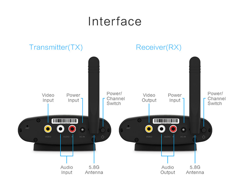 REDAMIGO 5.8 GHz Wireless AV Audio Video Sender Transmitter & Receiver 200M  RTE635