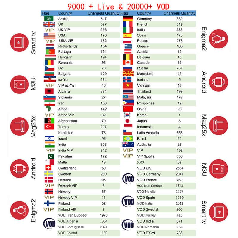 Арабский Германия IPTV M3u подписки Великобритания французский итальянский Испания индийские Албании Таиланд Турция mian ТВ коробка MAG25X Смарт ТВ