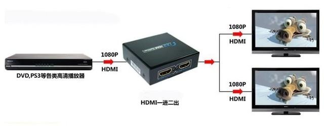 Full HD 1x2 Port HDMI Splitter Amplifier Repeater 3D 1080p Female Switch Box Hub 1.4 High Freeshipping