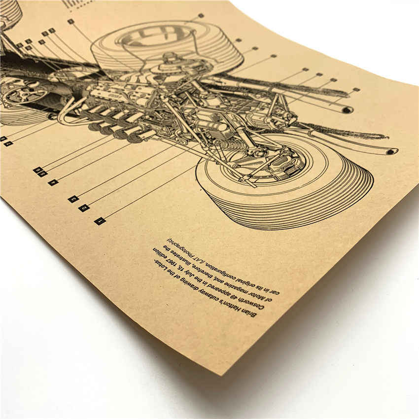 Áp Phích cổ điển Retro F1 Racing Car Vẽ Tranh Tường Bar Pub Nhà Tường Cổ Hàng Thủ Công Nghệ Thuật Sticker Phòng Khách trang trí nội thất 42x30 cm GGB036