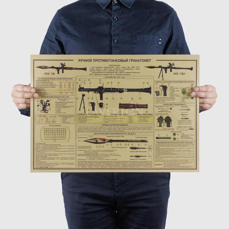 Lançador de foguetes RPG-7D1/Famosa Arma projeto/Lutador/papel kraft/Adesivos de Parede/Poster Retro/decorativo pintura 51x35.5cm