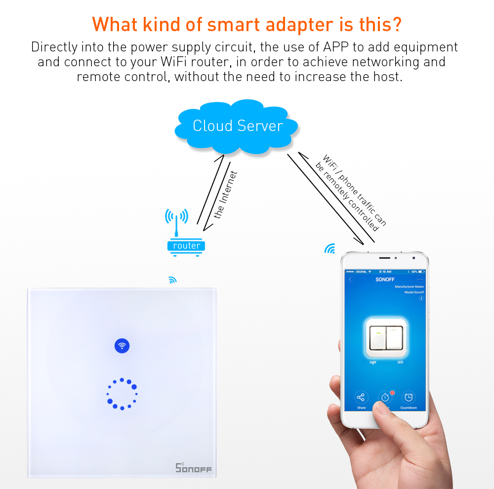 Sonoff Wall Touch Switch Glass Panel Light Eu Us Socket Plug Wifi Circuit Using Relay Wireless Remote Control 1 Gang Way Google Smart Home