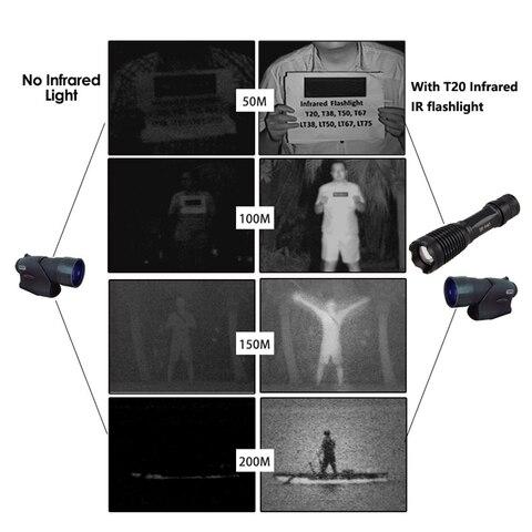 luz zoomable lnfrared radiacao lanterna 4 ferramenta