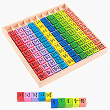 Educational Montessori Wooden Math Toys For Children Baby 99 Multiplication Table Arithmetic Teaching Aids
