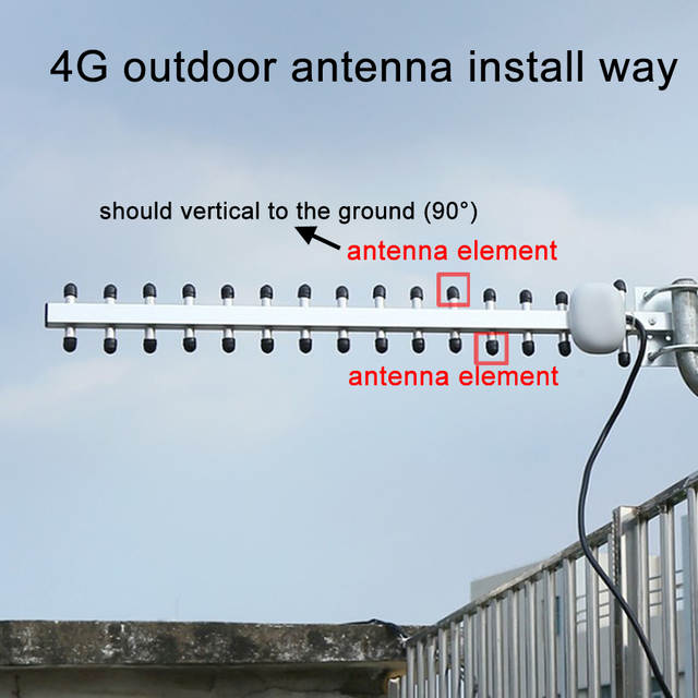 US $15 13 8% OFF|4G Antenna Yagi Exterior Antenna 28dbi 4G LTE SMA Male  Outdoor Antenne Directional Booster Amplifier Modem RG58 1 5m Cable-in