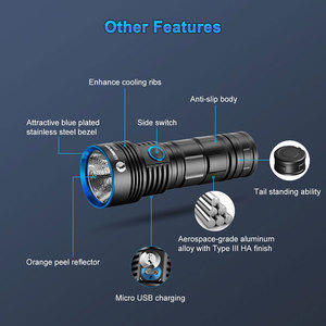 Image 4 - LUMINTOP High Intensity Flashlight ODF30C 3500 Lumens Highlight Design USB Rechargeable IP68 Waterproof  torch for outdoor