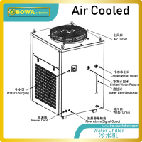 All in one refrigeration parts and components packages for air cooled water chillers reduce sourcing costs and match each other
