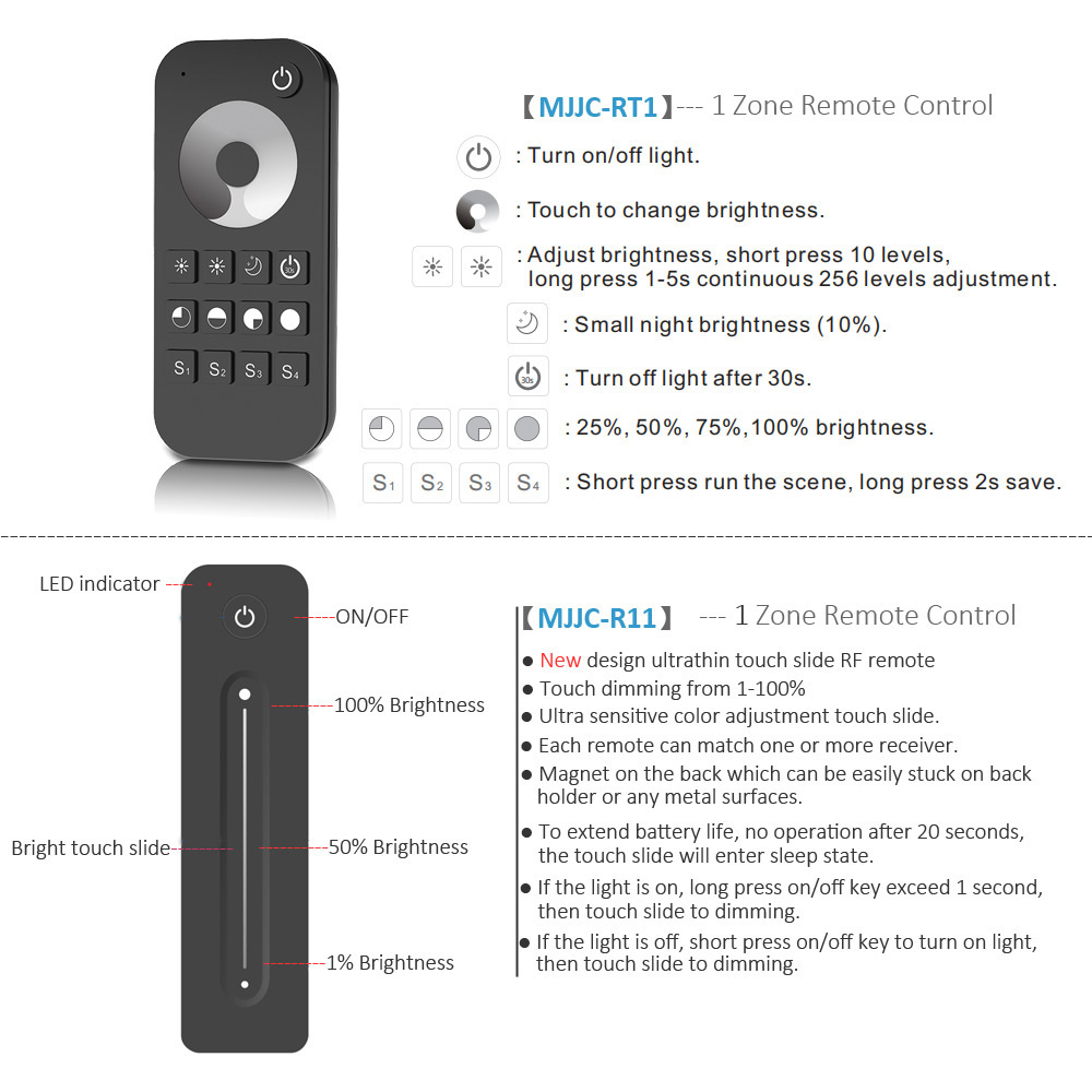 R11 Remote Control