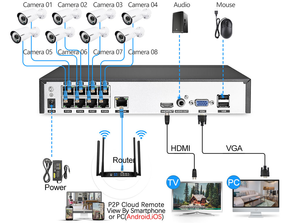 Image 3 - MISECU 8CH 1080P CCTV Camera System Audio Record 2MP Bullet PoE IP Camera Waterproof Outdoor Night Vision Video Surveillance Kit-in Surveillance System from Security & Protection
