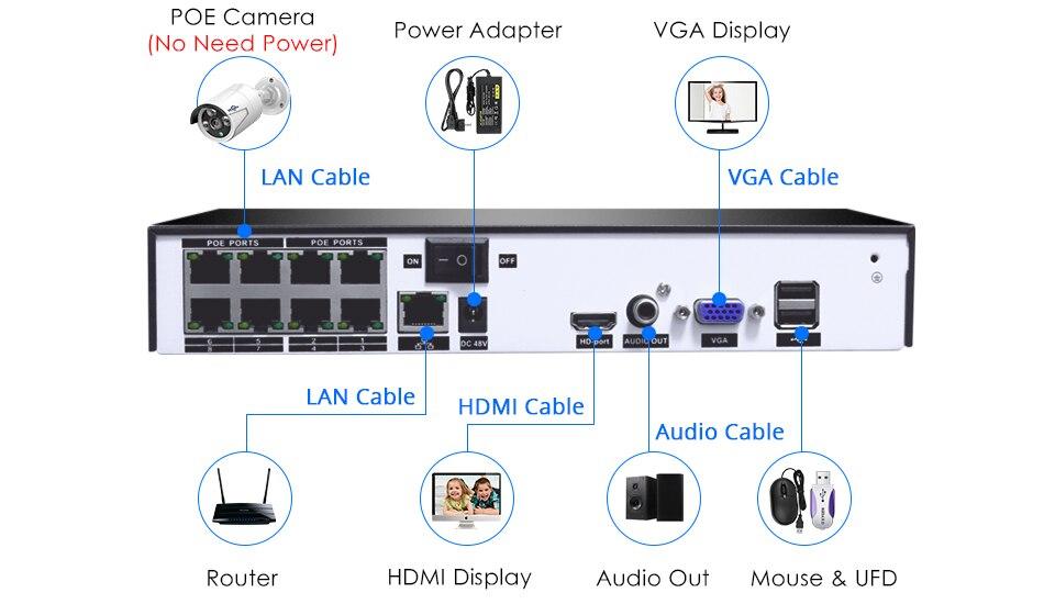HTB1WeOObkH0gK0jSZPiq6yvapXaE Hiseeu 8CH POE NVR Kit HD 1080P CCTV Camera System 2MP Outdoor Waterproof IP Camera POE Home Security Video Surveillance Set