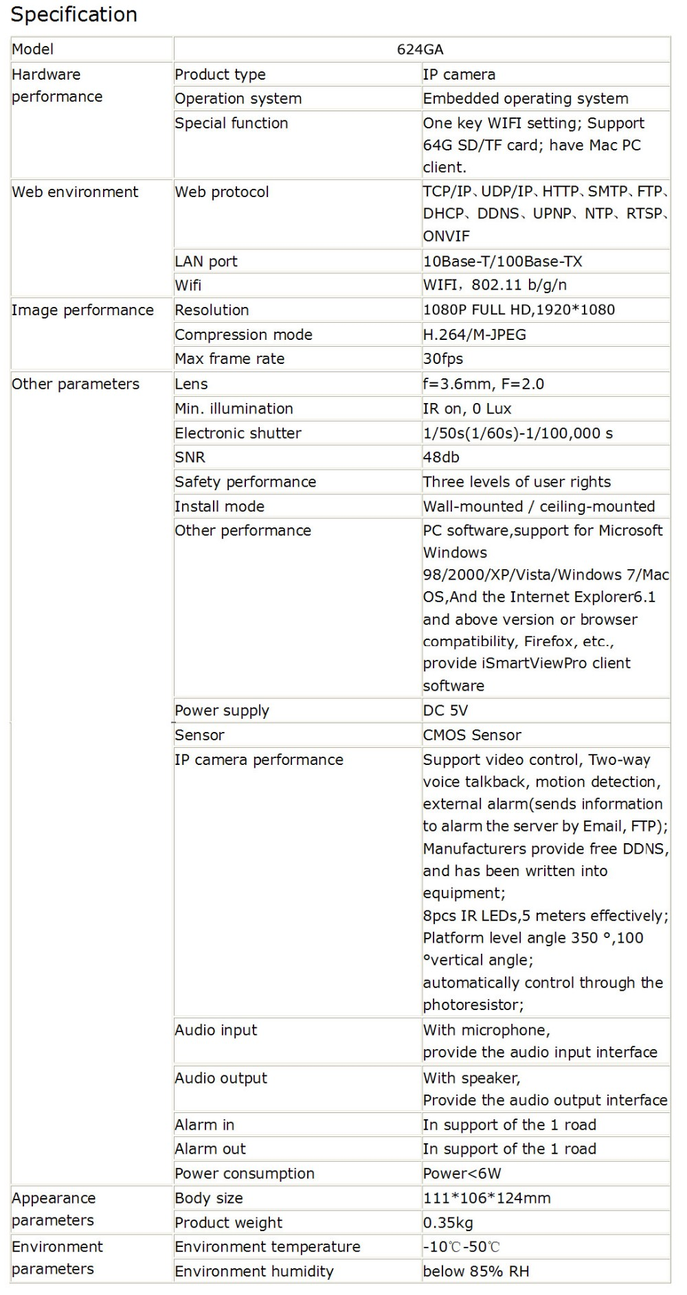 SPECIFICATION 1080P