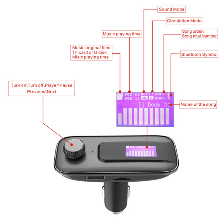 2017 Bluetooth Car Kit MIC Hands Free Calls Stereo Audio Music Phone Play USB Charger Led Screen Indicate FM Transmitter