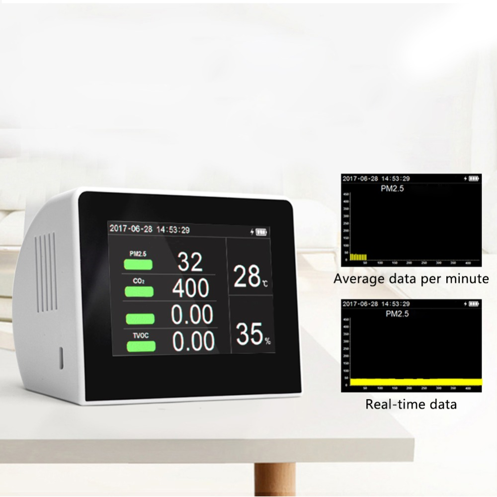 Air Analyzers Air Quality Detector Indoor Outdoor Digital PM2.5 Formaldehyde Gas Monitor LCD HCHO & TVOC Tester MeterAir Analyzers Air Quality Detector Indoor Outdoor Digital PM2.5 Formaldehyde Gas Monitor LCD HCHO & TVOC Tester Meter