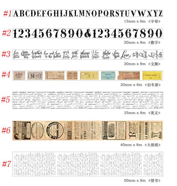 Crepúsculo cinta de washi retro grande Leonardo da Vinci manuscrito mapa del mundo de la cinta
