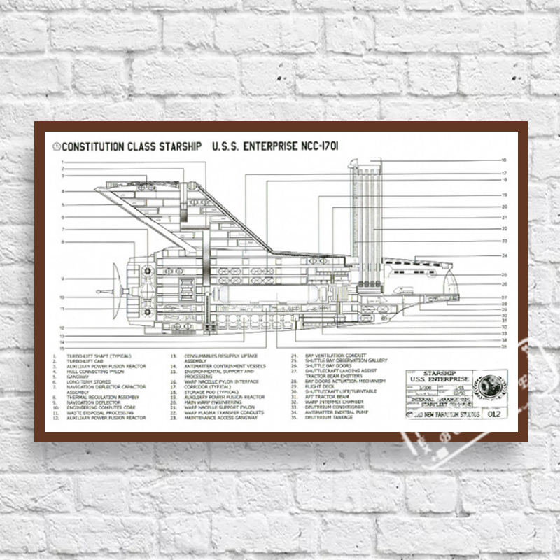 Constitution Class Starship <font><b>Ncc</b></font>-<font><b>1701</b></font> Map Classic Vintage Retro Kraft Decorative Poster Maps Home Bar Posters Decr Wall Canvas St image
