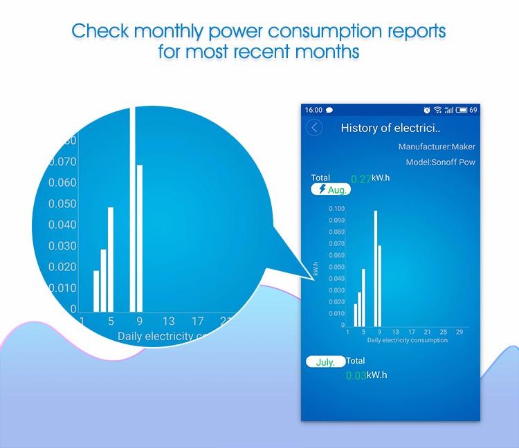 Sonoff_pow_wifi_wireless_switch_monthly_reports-3