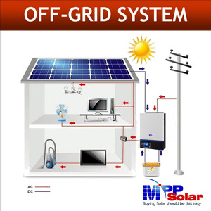 Image 2 - (GK) 3000w 24v 230vac high PV input 500vdc  + 80A MPPT solar charger + battery charger 60A + genset starter