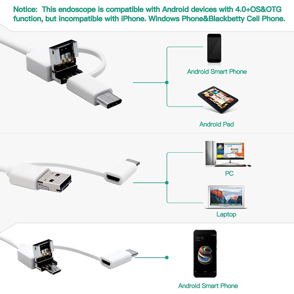 In Ear Cleaning Endoscope USB Visual Ear Spoon 5 5mm 0 3MP Mini Camera Android PC In Ear Cleaning Endoscope USB Visual Ear Spoon 5.5mm 0.3MP Mini Camera Android PC Ear pick Otoscope Borescope Tool Health Care