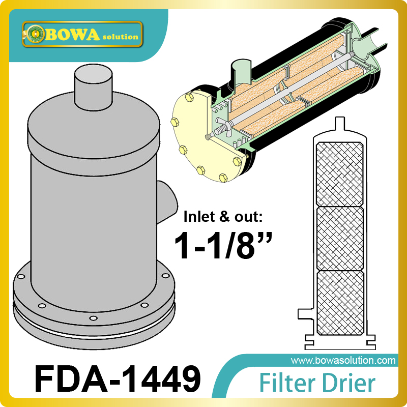 FDA-1449 filter driers shell and fixed end cap are constructed from carbon steel and are powder coated for corrosion resistance стетоскоп jtc 1449