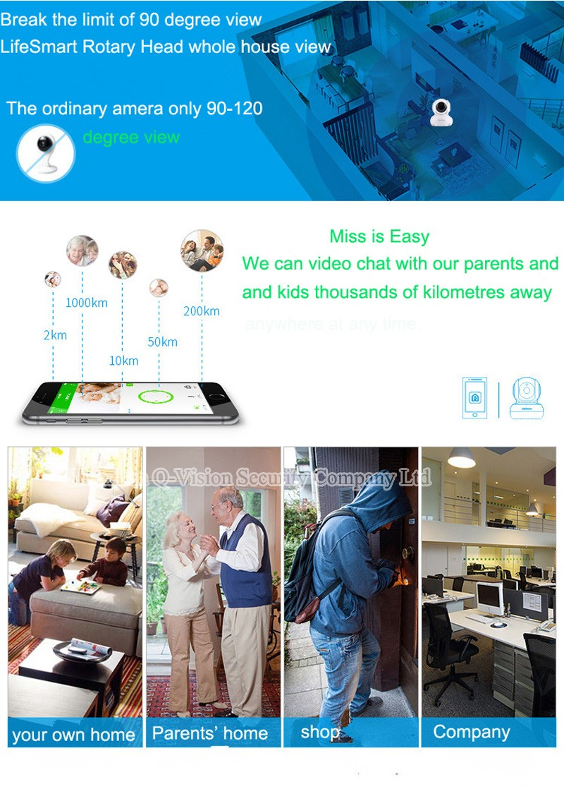 12--LifeSmart Home Security Automation Kit Wireless Remote Control WIFI HD 720P IP Camera Smart Center Station Combination System